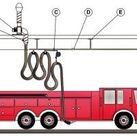 Tirnični sistem odsesovanja avto plinov