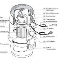 Centralna sesalna naprava S18 Vakuum tehnik